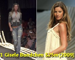 Gisele Bundchen | Article Base KCNBRAND.COM