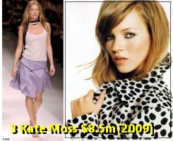 Kate Moss | Article Base KCNBRAND.COM