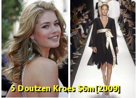 Doutzen Kroes | Article Base KCNBRAND.COM