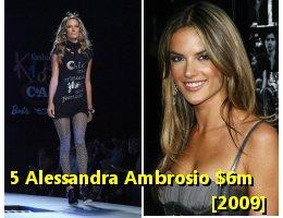 Alessandra Ambrosio | Article Base KCNBRAND.COM
