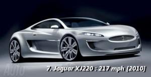 Jaguar XJ220 | Article Base KCNBRAND.COM