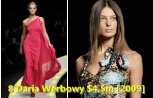 Daria Werbowy | Article Base KCNBRAND.COM