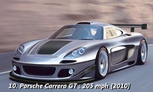 Porsche Carrera GT | Article Base KCNBRAND.COM