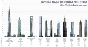 World Tallest Structure Chart 2010 | Article Base KCNBRAND.COM